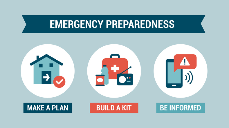 Emergency preparedness instructions