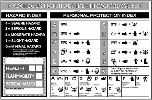 Safety Data Sheets Facilities Management Services At Pcc