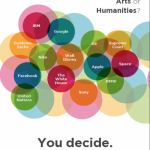 What can you do with a degree in the humanities? with multi-colored circles that have names of businesses and professions inside of them.