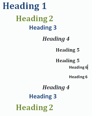 order of headings