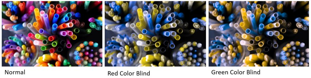 A series of images showing normal vision, red color blind, and green colorblind