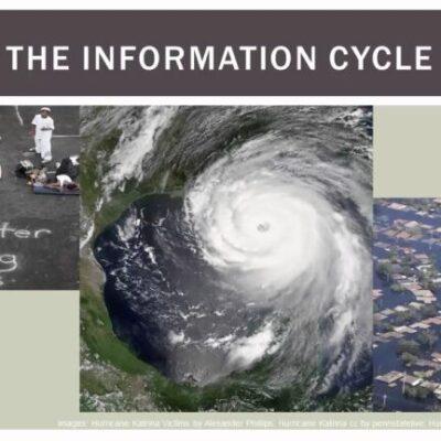 Information Formats – Part 1