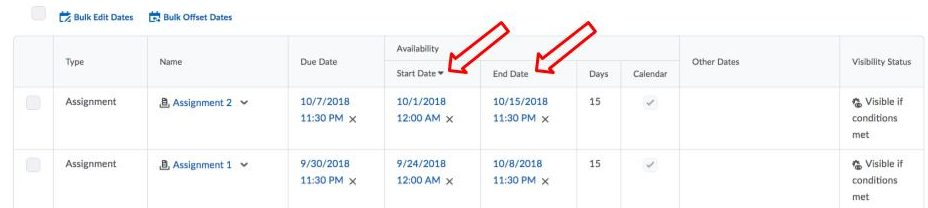 Sorting the with Start Date and End Date columns