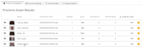 Proctorio exam dashboard shows all student attempts