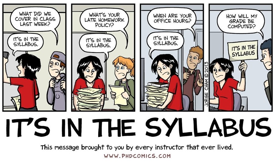 """Syllabus cartoon: 4 students ask different questions and the teacher always answer, """"It's in the syllabus."""""""