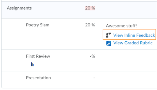 Grades view for learners displaying the View Inline Feedback link, which now opens directly in the annotation view