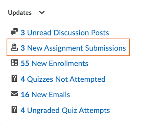 The Updates widget displays unevaluated Assignments submissions