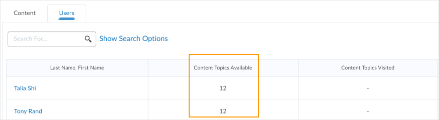 The new Content Topics Available column that displays on the Users tab of the Reports page