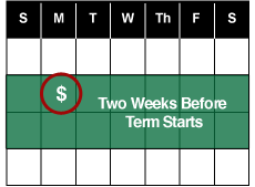 calendar showing payment is due two weeks before the start of the term