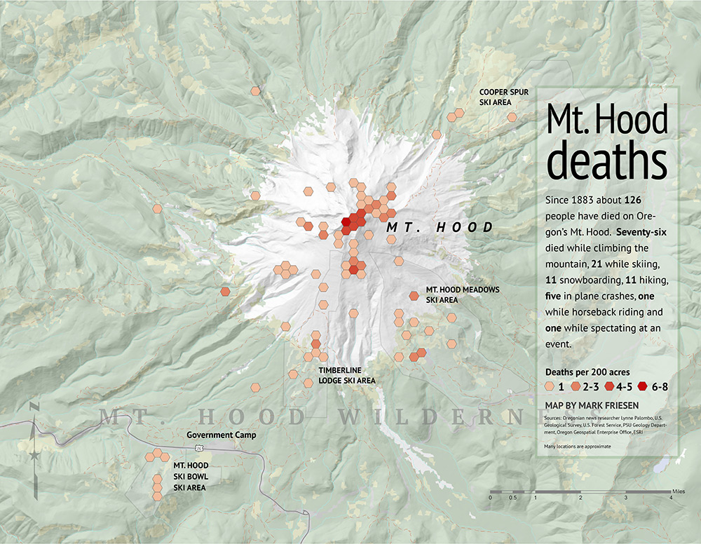 student sample: deaths on Mt. Hood