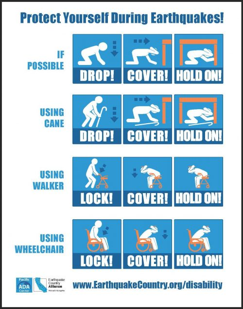 This is an image on protecting yourself during Earthquakes