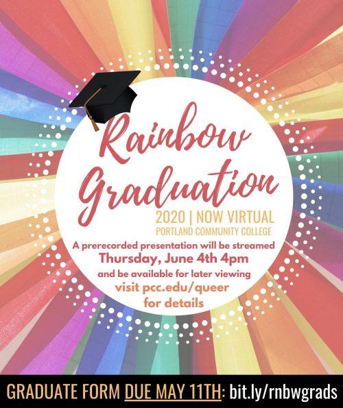 Rainbow Graduation poster