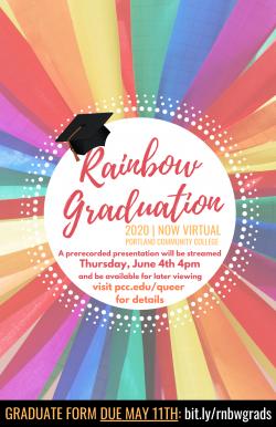 Rainbow Graduation Image