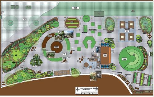 Newberg Center design-plan