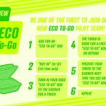Eco-To-Go info at PCC