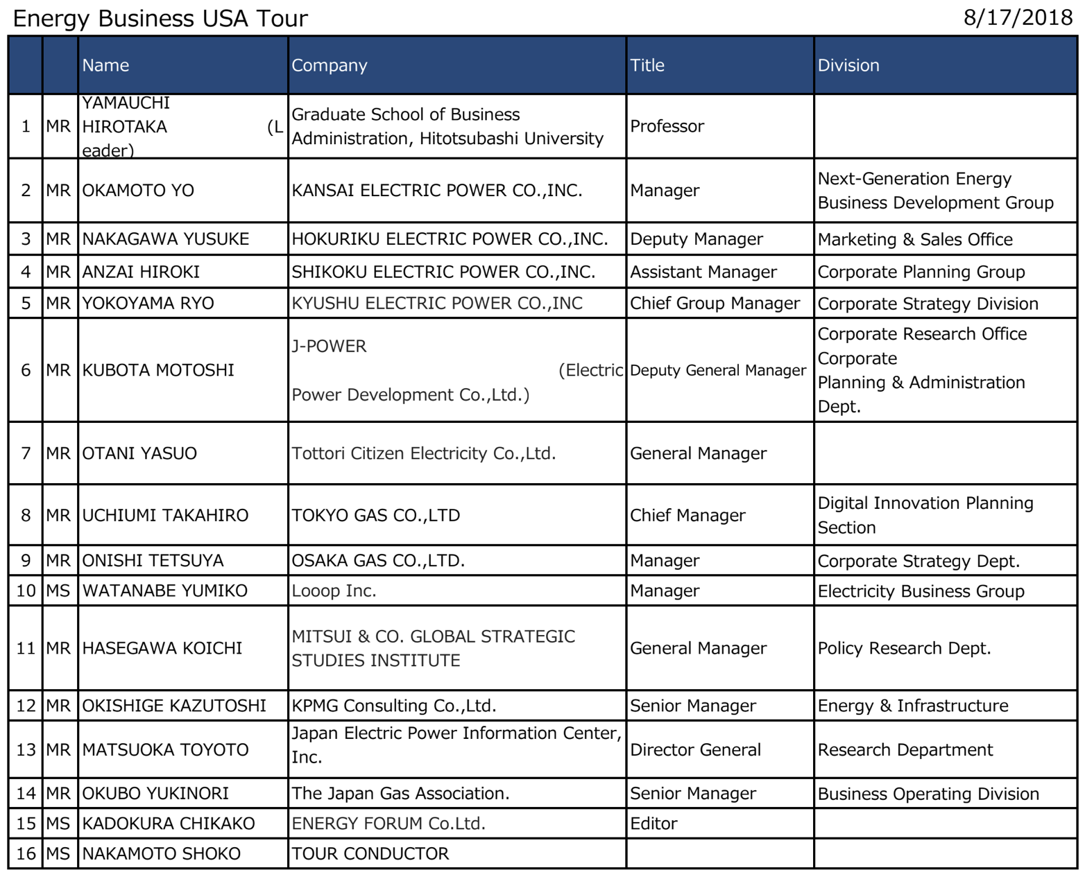 Japan's Energy Business USA Tour guest list