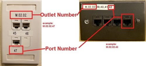 outlet with port numbers highlighted