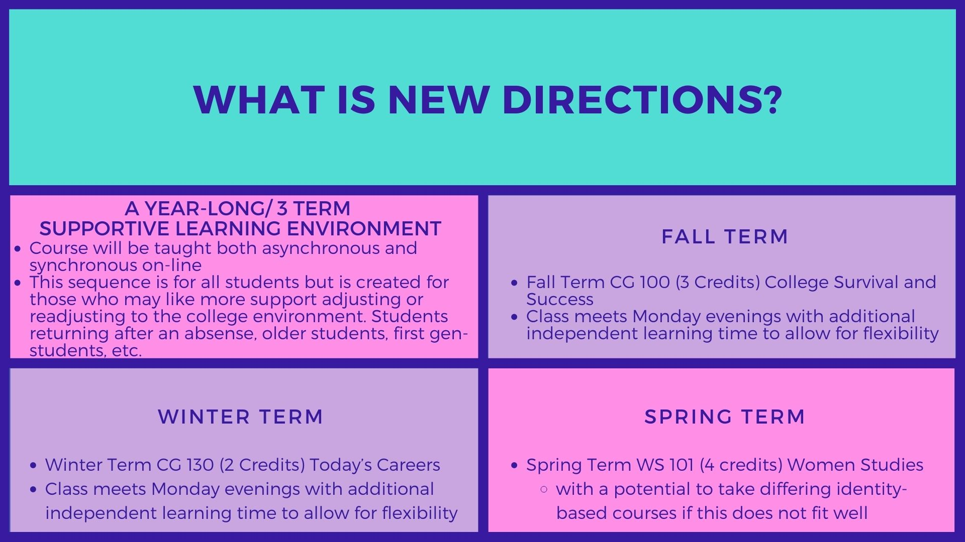 What is New Directions?