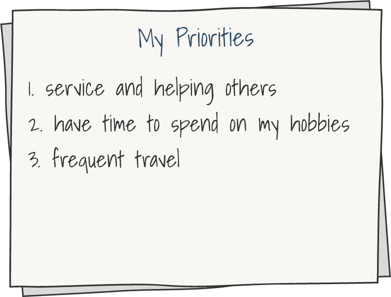 List titled My Priorities with three items: 1 service and helping others. 2 have time to spend on my hobbies. 3 frequent travel.
